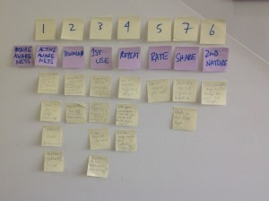 A photo of our experience map during our Prototyping workshop
