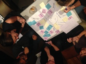 Empathy map workshop